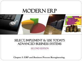 SELECT, IMPLEMENT & USE TODAY'S ADVANCED BUSINESS SYSTEMS