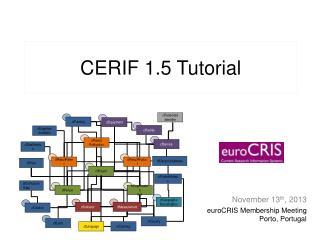 CERIF 1.5 Tutorial