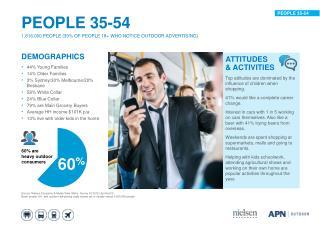 DEMOGRAPHICS 44% Young Families 14% Older Families 3% Sydney/30% Melbourne/20% Brisbane 58% White Collar 24% Blue Colla