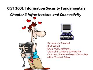 CIST 1601 Information Security Fundamentals