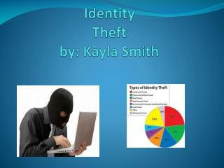 Identity Theft  by: Kayla Smith