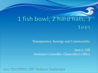 1 fish bowl; 2 hard hats; 3 tires