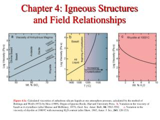 chapter 4: igneous structures and field relationships