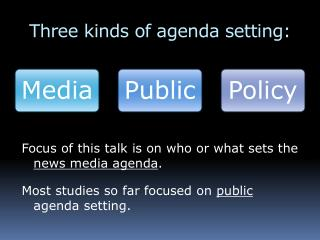 Three kinds of agenda setting: