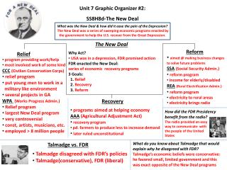 Unit 7 Graphic Organizer #2: SS8H8d-The  New Deal