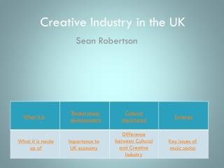 Creative Industry in the UK