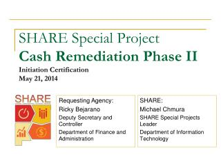 SHARE Special Project Cash Remediation Phase  II Initiation  Certification May  21,  2014
