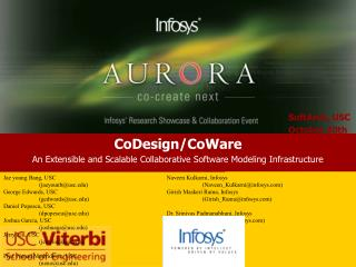 CoDesign/CoWare An Extensible and Scalable Collaborative Software Modeling Infrastructure