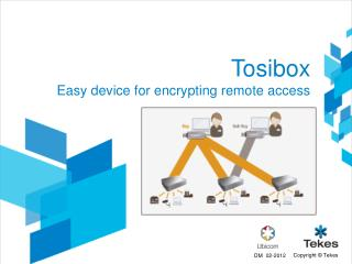 Tosibox Easy device for encrypting remote access