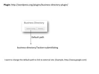 business-directory/?action= submitlisting