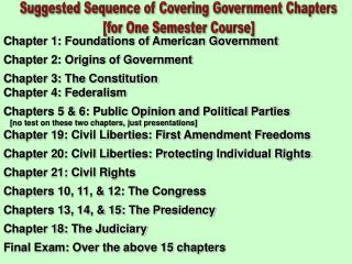 Chapter 1: Foundations of American Government Chapter 2: Origins of Government Chapter 3: The Constitution Chapter 4: F