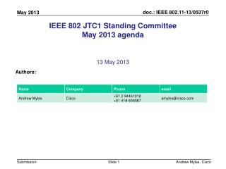 IEEE 802 JTC1 Standing Committee May 2013 agenda