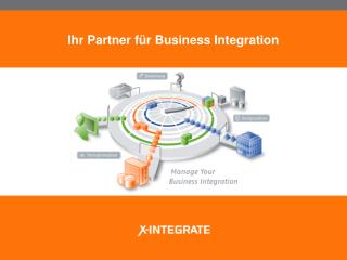 Ihr Partner für Business Integration