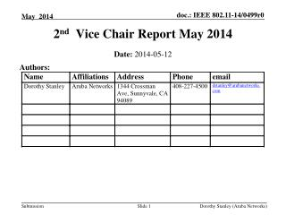 2 nd   Vice Chair Report May 2014