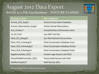 August 2012 Data Export