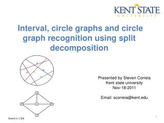 Interval, circle graphs and circle graph recognition using split decomposition
