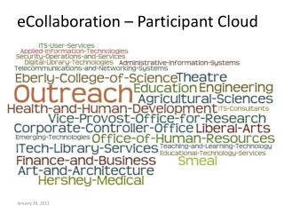 eCollaboration – Participant Cloud