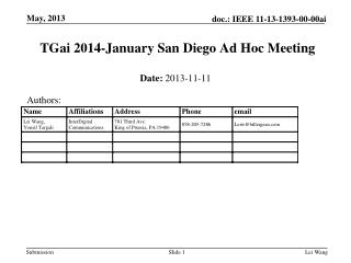 TGai  2014-January San Diego Ad Hoc Meeting