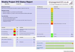 W eekly Project XYZ Status  Report