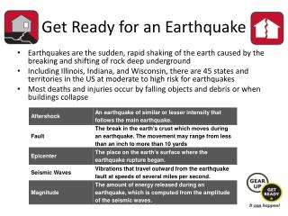 Get Ready for an Earthquake