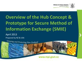 Overview of the Hub Concept & Prototype for Secure Method of Information Exchange (SMIE)