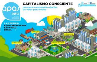 Sustentabilidade como Diferencial Competitivo