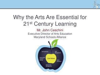 Why the Arts Are Essential for 21 st  Century Learning