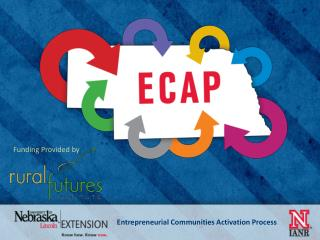 Entrepreneurial Communities Activation Process