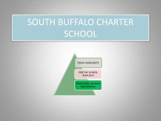 SOUTH BUFFALO CHARTER SCHOOL