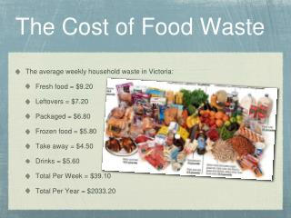 The Cost of Food Waste