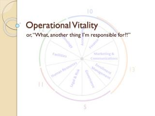Operational Vitality