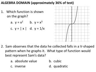 ALGEBRA DOMAIN (approximately 36% of test) Which  function is  shown        on  the graph? a.  y = x 2 b .  y = x 3