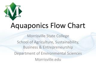 Aquaponics Flow Chart
