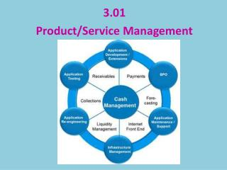 3.01  Product/Service Management