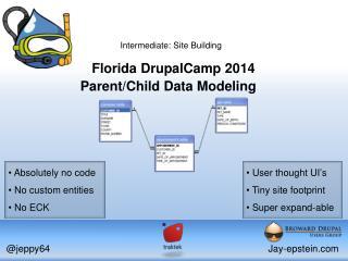 Parent/Child Data Modeling