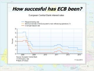 How succesful has ECB been?