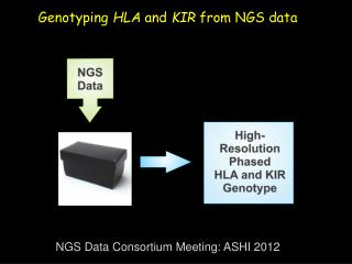 Genotyping  HLA  and  KIR  from NGS data