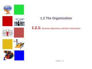 1.2 The  O rganisation 1.2.1:  Business objectives and their importance