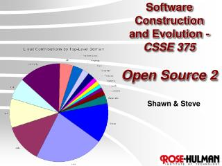 Software Construction  and Evolution -  CSSE 375 Open Source 2