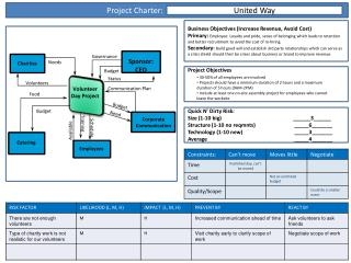 Project Charter: