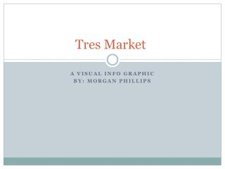 Tres  Market