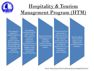 Hospitality & Tourism Management Program (HTM)