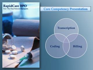 RapidCare  BPO Your  One Stop Outsourcing experts