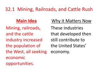32.1  Mining, Railroads, and Cattle  Rush