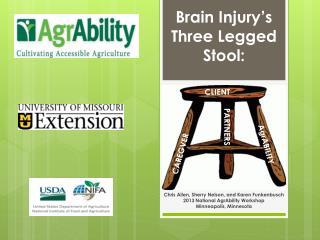 Chris Allen, Sherry Nelson, and Karen Funkenbusch 2013 National AgrAbility Workshop Minneapolis, Minnesota