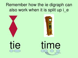 remember how the ie digraph can also work when it is split up i_e