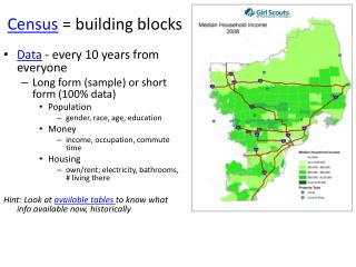 Census  = building blocks
