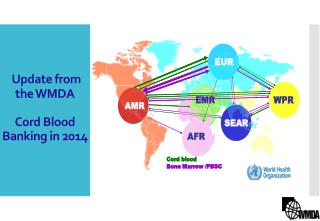 Update from the WMDA Cord Blood Banking in 2014