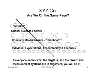 XYZ Co. Are We On the Same Page?
