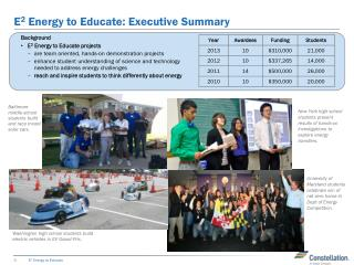 E 2  Energy to  Educate: Executive Summary